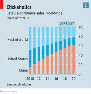 economist china and clickaholics