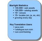 Sun starlight statistics