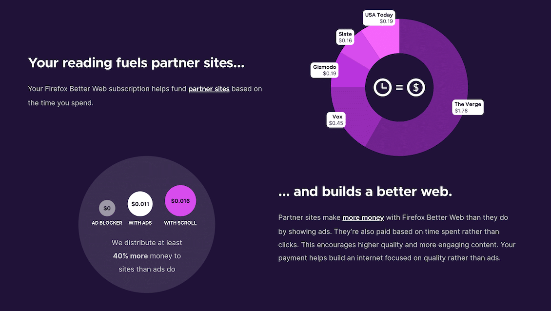 Scroll and Firefox no-ad news
